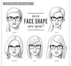 Which Face Shape Are You? Check out this helpful guide from Zeelool!